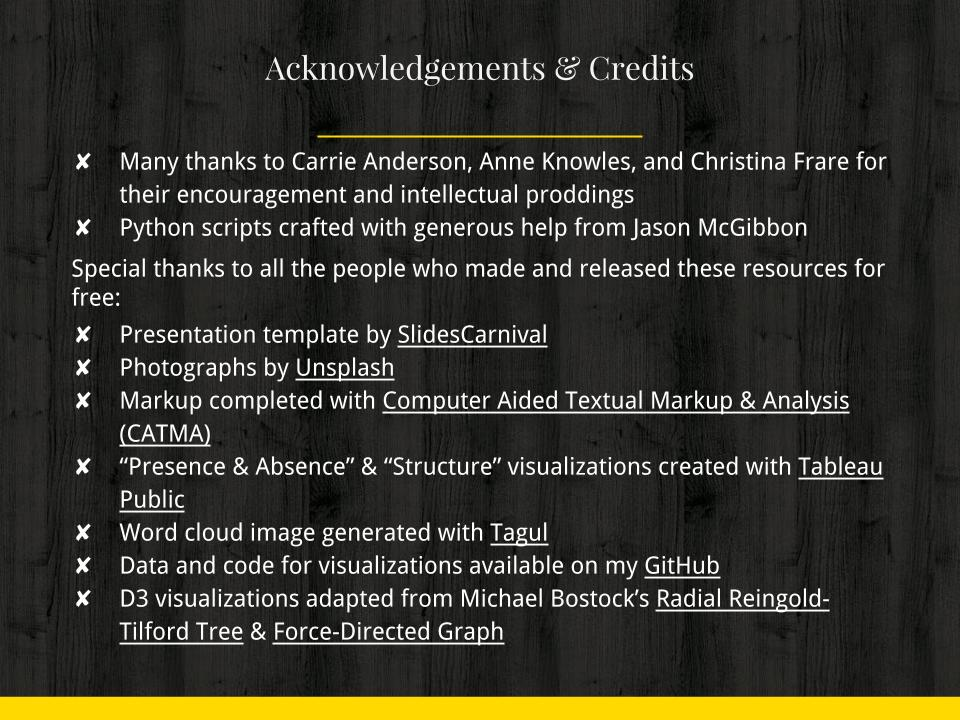 Acknowledgements Slide