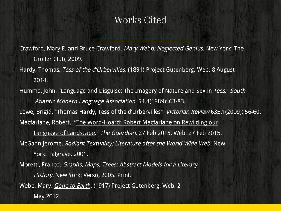 Works Cited slide